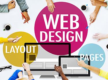 Website Design Grand Rapids MI