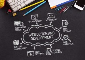 WebDesign309 Top Web Development Companies Peoria IL