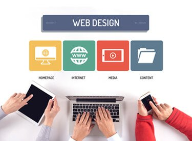 Create a Website Grand Rapids MI