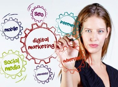 Concept of digital marketing in Bloomington-Normal IL, with woman drawing gears with words related to online advertising